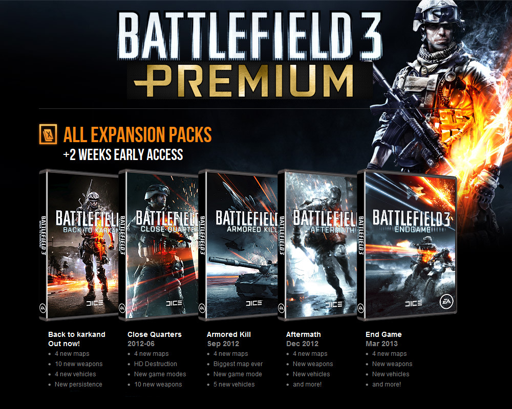 Cartao PSN Card $50 Premium Edition Battlefield 3
